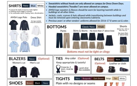 AMSA uniform changes, redux